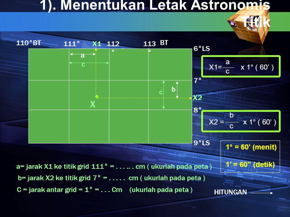1). Menentukan Letak Astronomis Titik