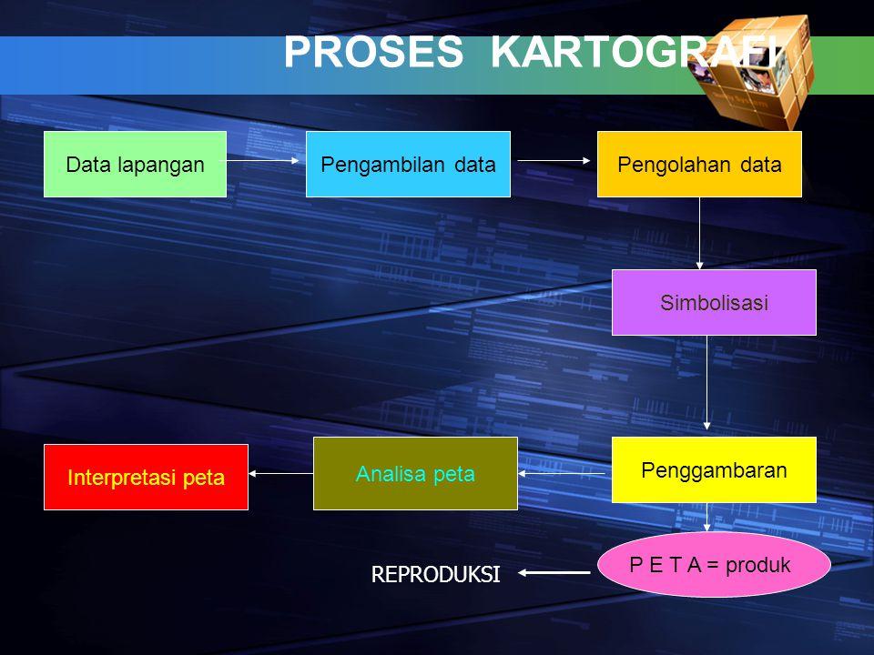 PROSES KARTOGRAFI Data lapangan Pengambilan data Pengolahan data