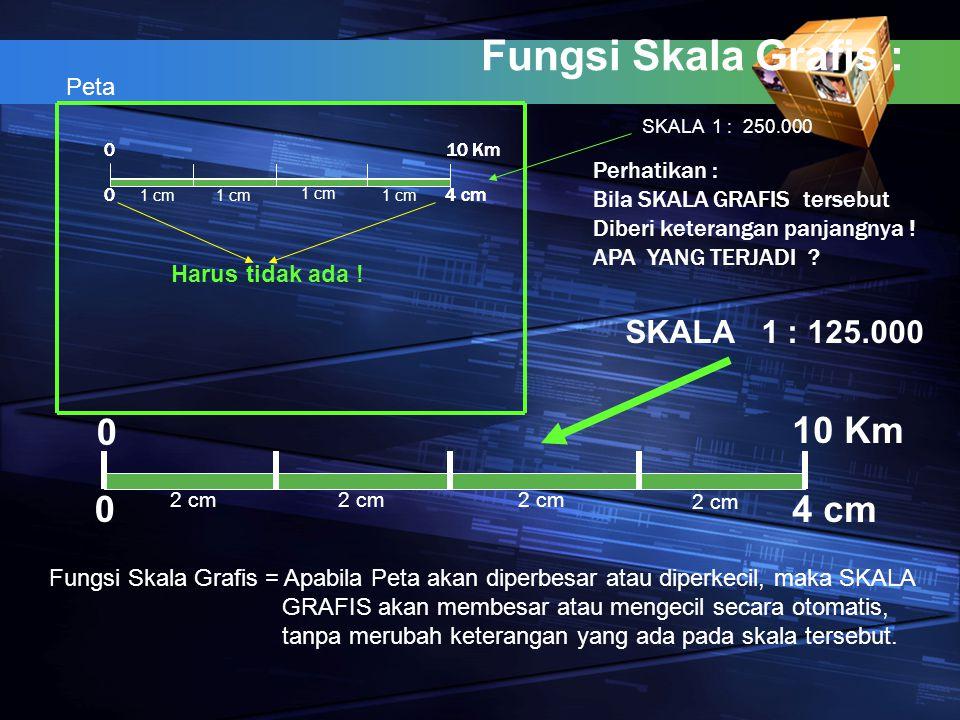 Fungsi Skala Grafis : 10 Km 4 cm SKALA 1 : 125.000 Peta Perhatikan :