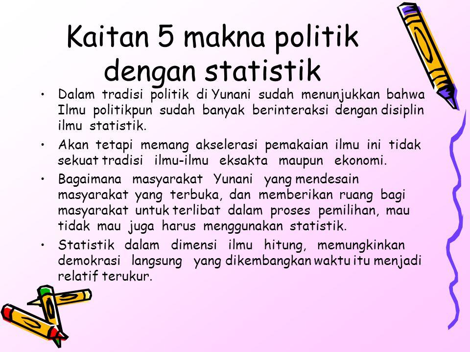 Kaitan 5 makna politik dengan statistik