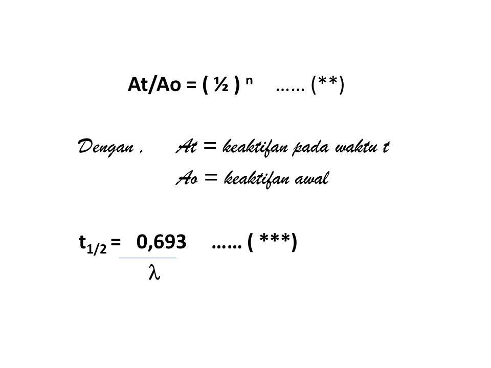 At/Ao = ( ½ ) n …… (**) Dengan , At = keaktifan pada waktu t. Ao = keaktifan awal. t1/2 = 0,693 …… ( ***)
