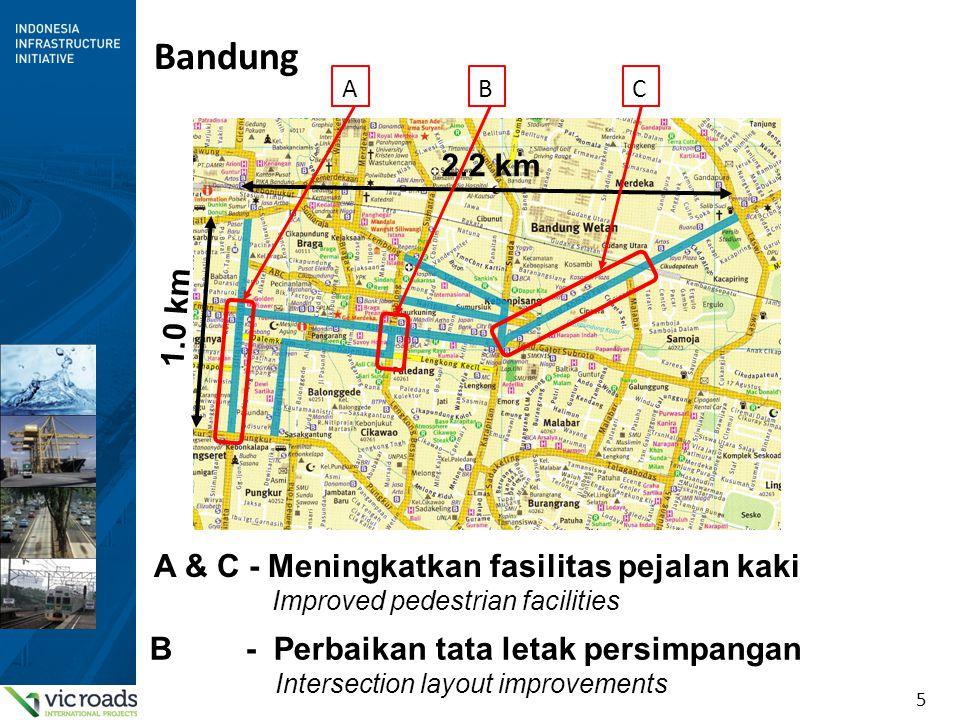 Bandung 2.2 km 1.0 km A & C - Meningkatkan fasilitas pejalan kaki