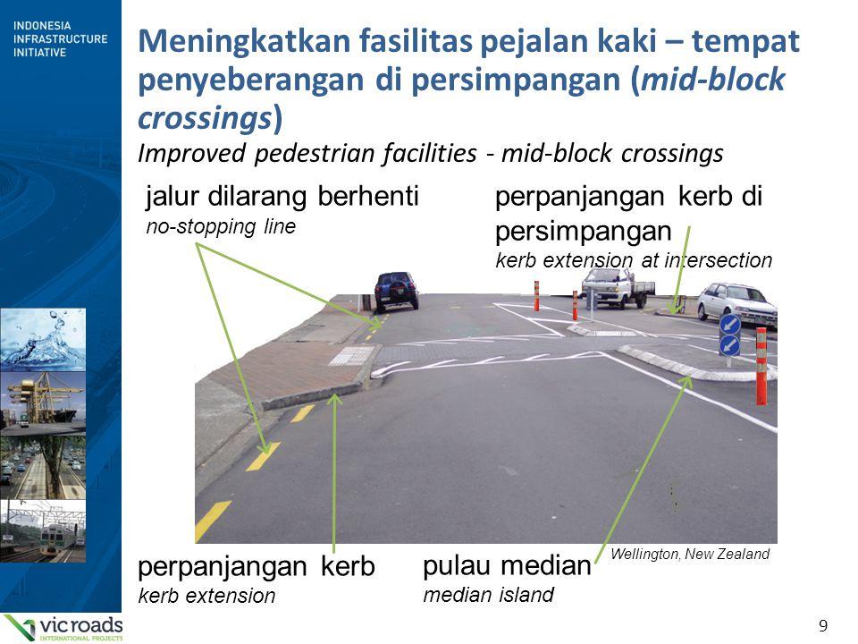 Meningkatkan fasilitas pejalan kaki – tempat penyeberangan di persimpangan (mid-block crossings)
