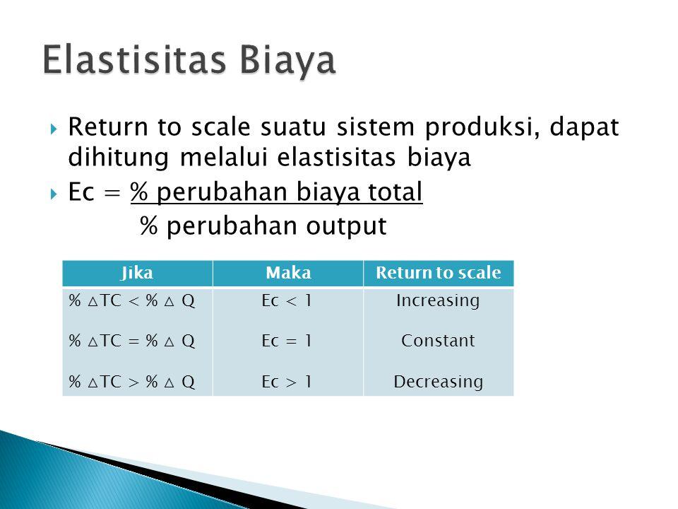 Elastisitas Biaya Return to scale suatu sistem produksi, dapat dihitung melalui elastisitas biaya.