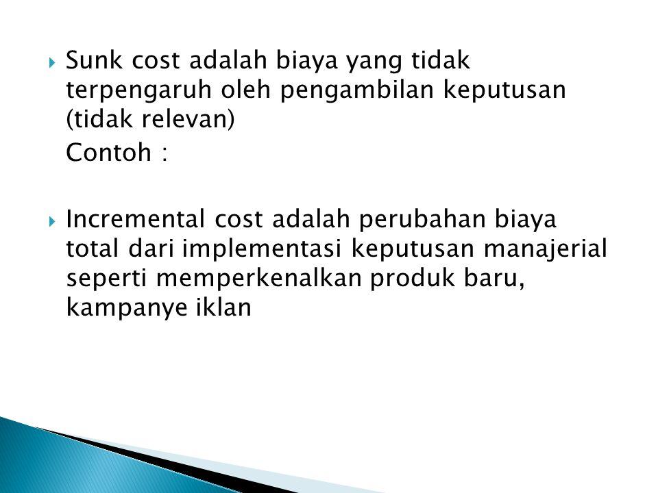 Sunk cost adalah biaya yang tidak terpengaruh oleh pengambilan keputusan (tidak relevan)