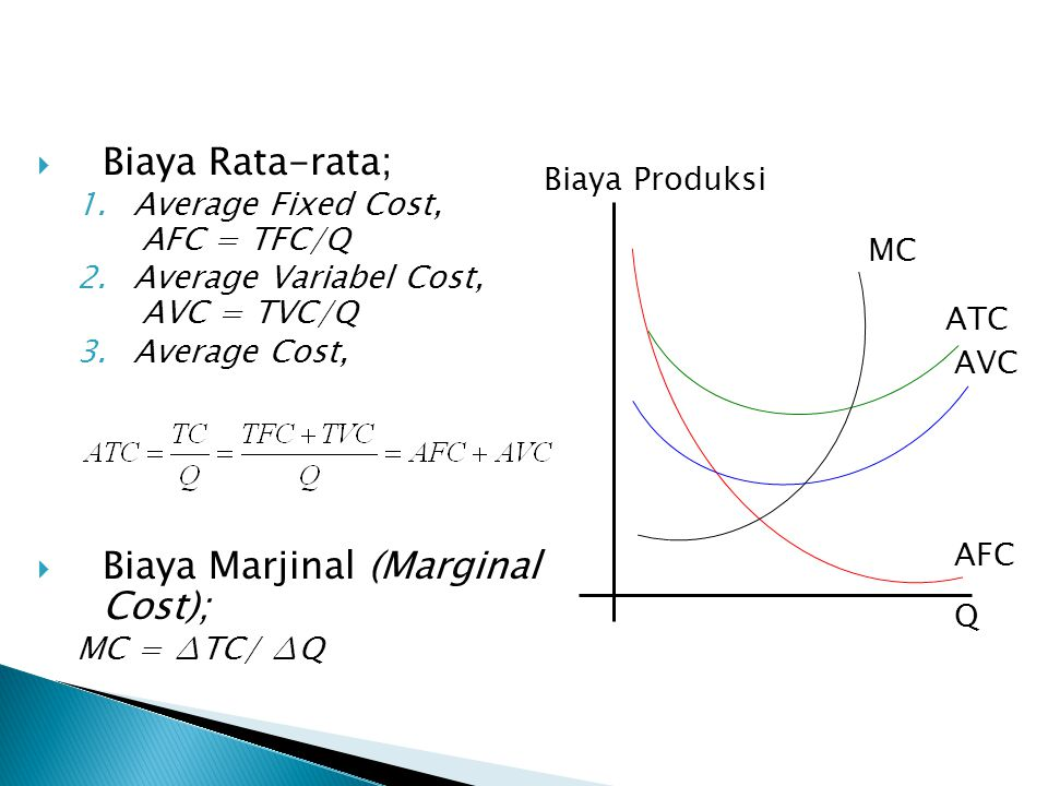Biaya Marjinal (Marginal Cost);