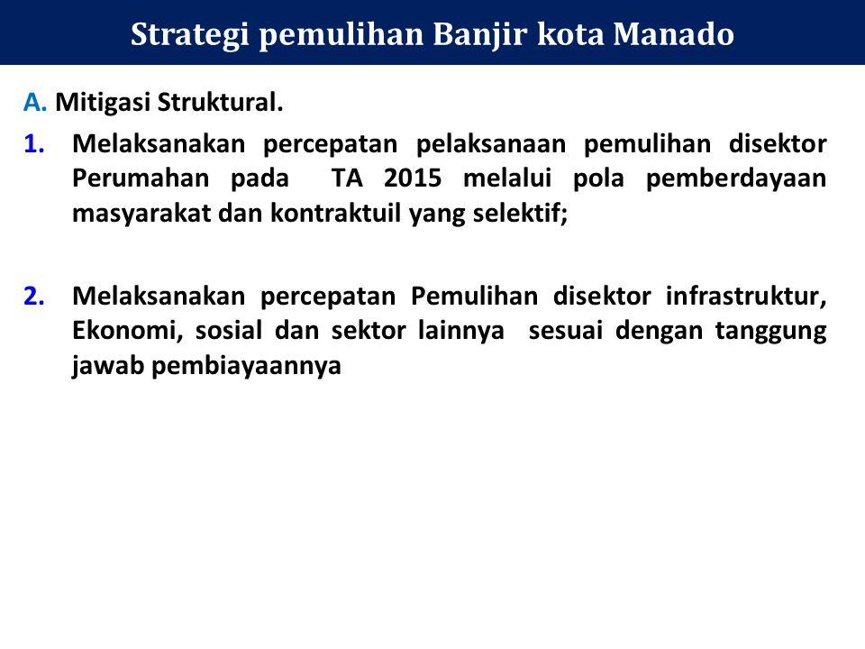 Strategi pemulihan Banjir kota Manado