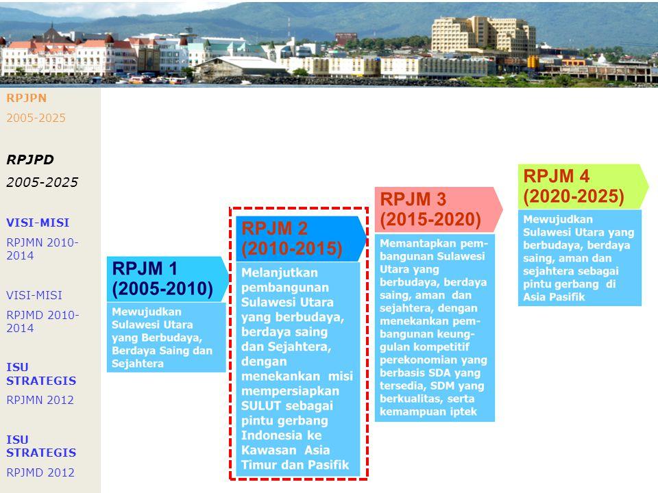 RPJPD RPJPN 2005-2025 VISI-MISI RPJMN 2010-2014 RPJMD 2010-2014