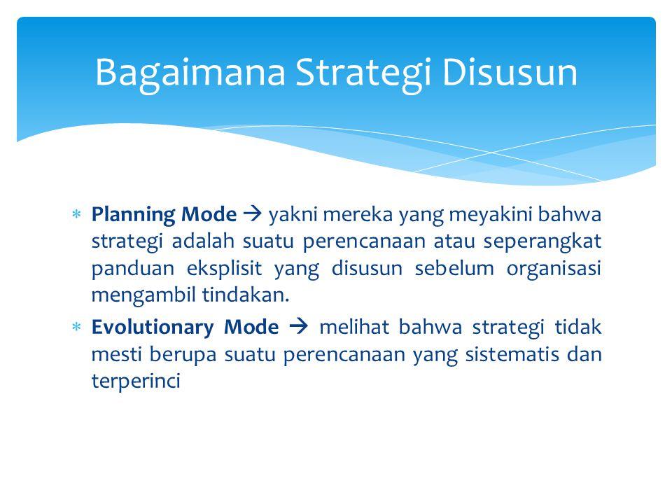 Bagaimana Strategi Disusun