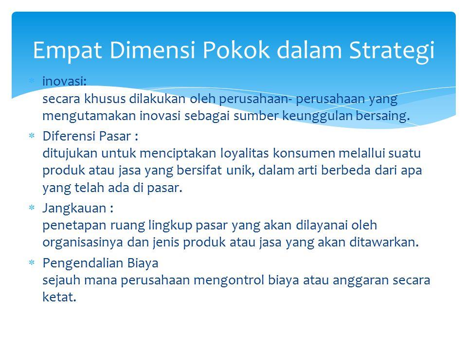 Empat Dimensi Pokok dalam Strategi