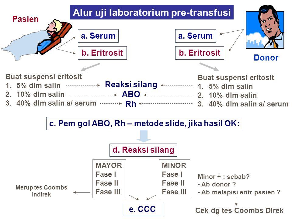 Alur uji laboratorium pre-transfusi