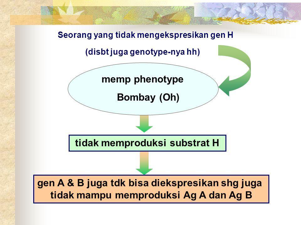 tidak memproduksi substrat H