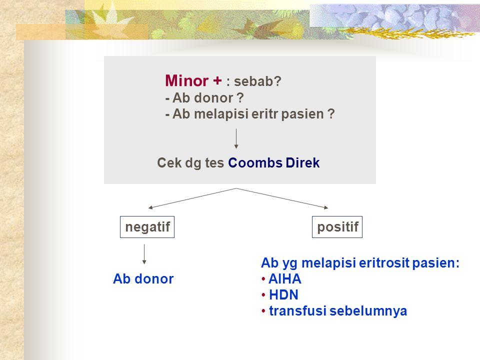 Minor + : sebab - Ab donor - Ab melapisi eritr pasien