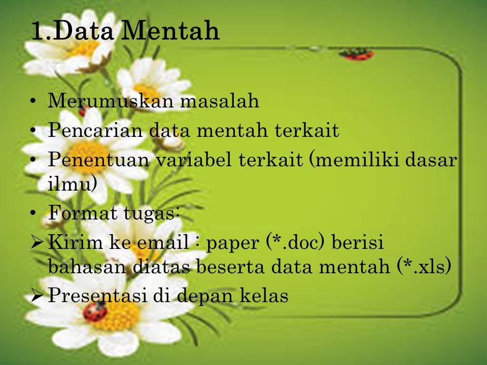 1.Data Mentah Merumuskan masalah Pencarian data mentah terkait