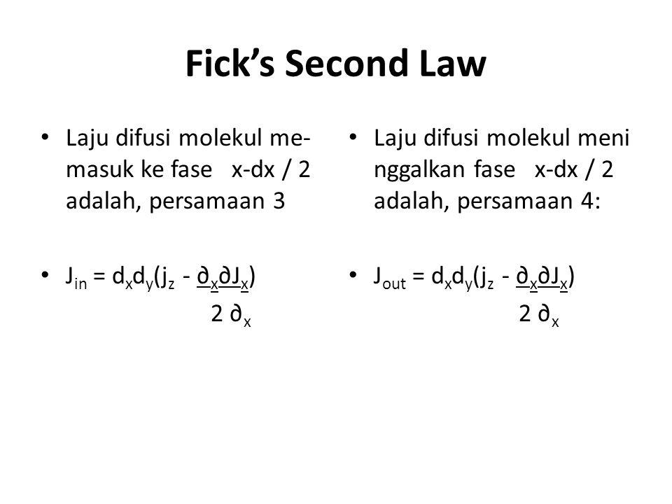 Fick's Second Law Laju difusi molekul me-masuk ke fase x-dx / 2 adalah, persamaan 3. Jin = dxdy(jz - ∂x∂Jx)