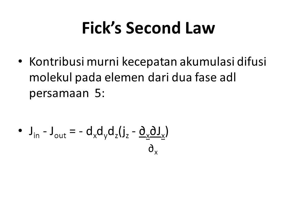 Fick's Second Law Kontribusi murni kecepatan akumulasi difusi molekul pada elemen dari dua fase adl persamaan 5: