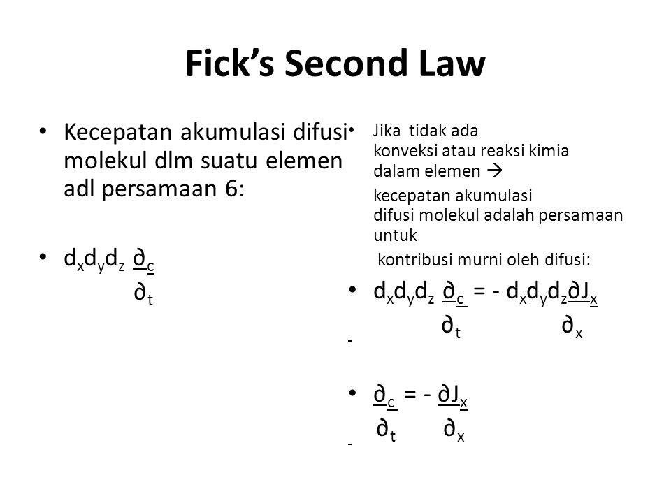 Fick's Second Law Kecepatan akumulasi difusi molekul dlm suatu elemen adl persamaan 6: dxdydz ∂c. ∂t.