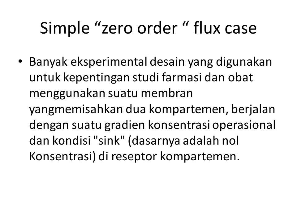 Simple zero order flux case