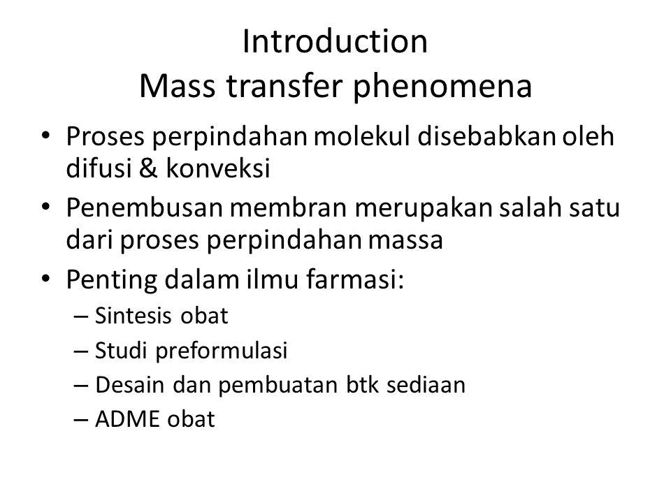 Introduction Mass transfer phenomena