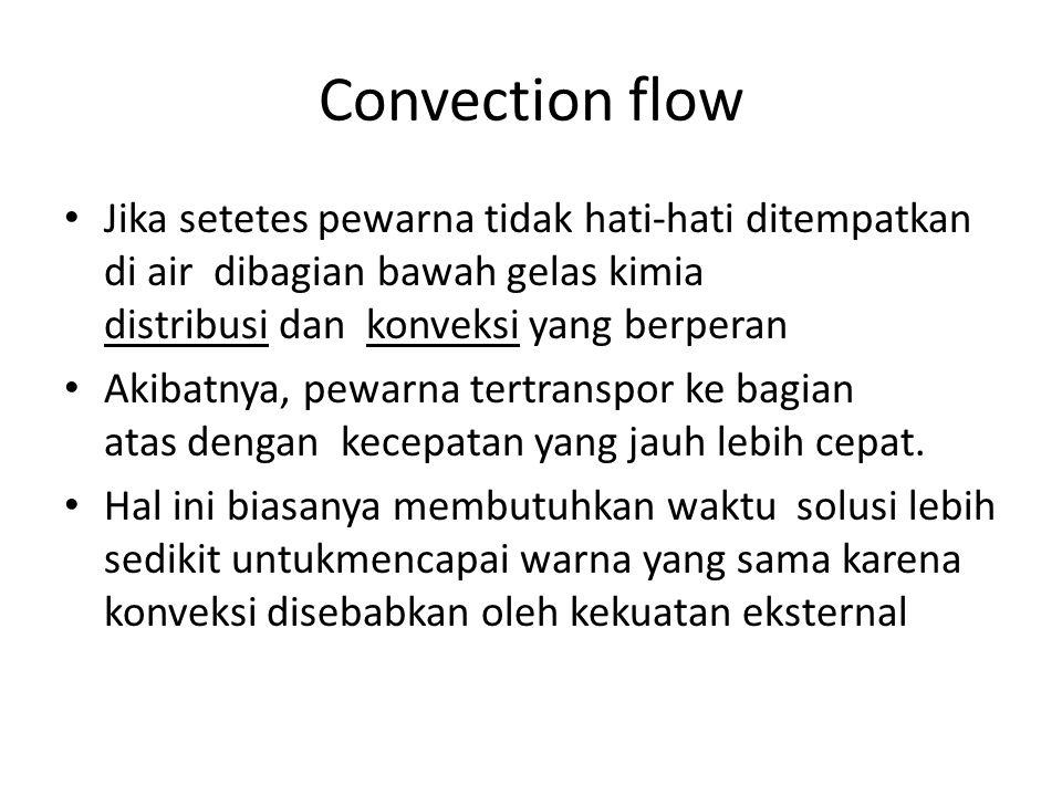 Convection flow Jika setetes pewarna tidak hati-hati ditempatkan di air dibagian bawah gelas kimia distribusi dan konveksi yang berperan.
