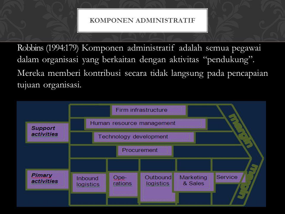 Komponen Administratif