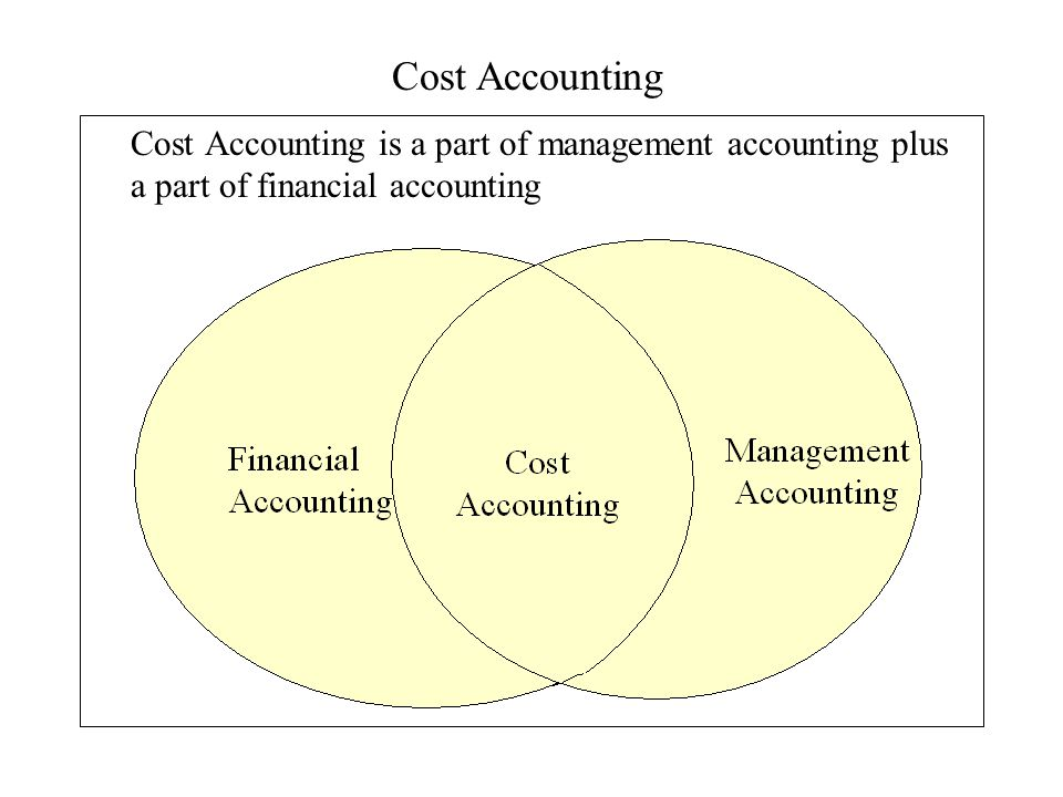 Cost Accounting Cost Accounting is a part of management accounting plus a part of financial accounting.