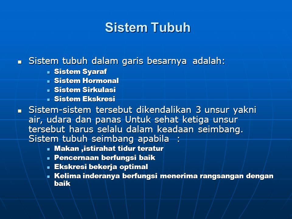 Sistem Tubuh Sistem tubuh dalam garis besarnya adalah: