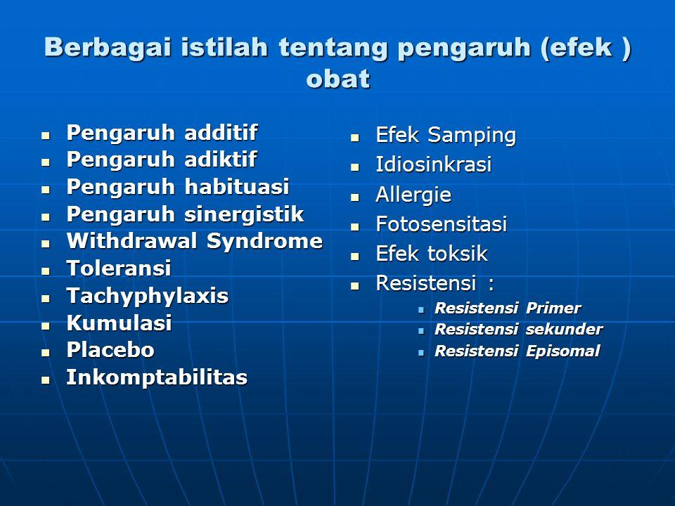 Berbagai istilah tentang pengaruh (efek ) obat