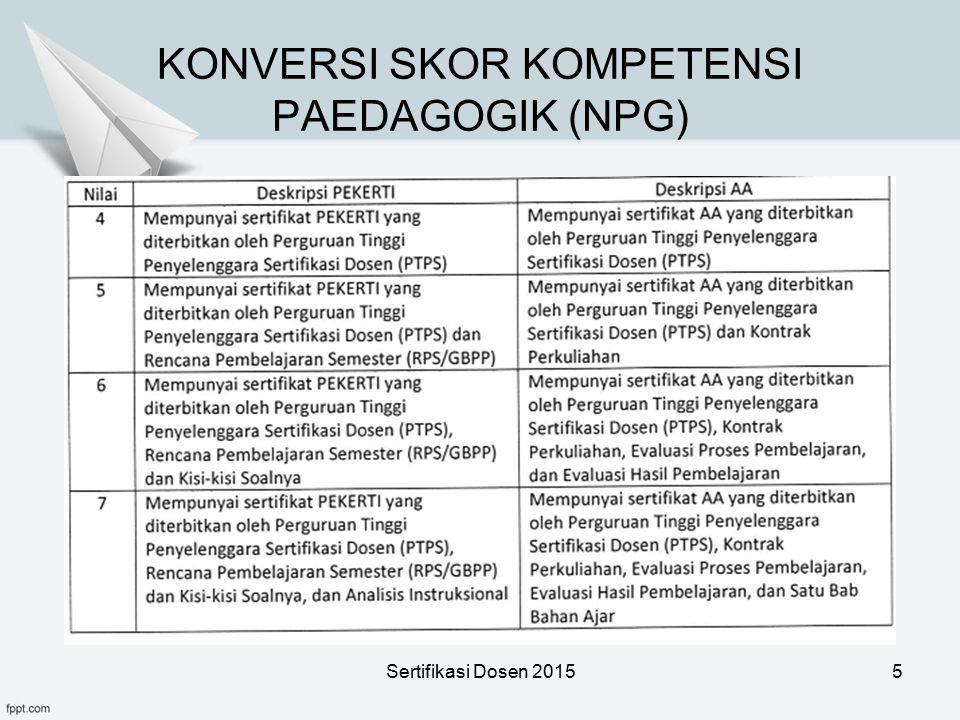 KONVERSI SKOR KOMPETENSI PAEDAGOGIK (NPG)