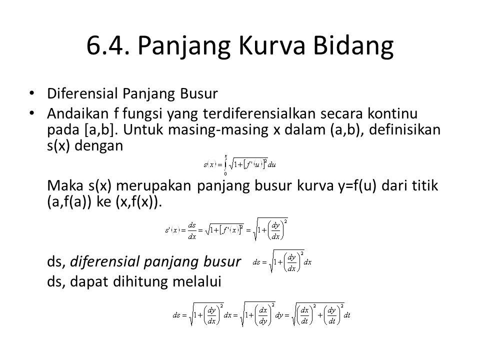 6.4. Panjang Kurva Bidang Diferensial Panjang Busur