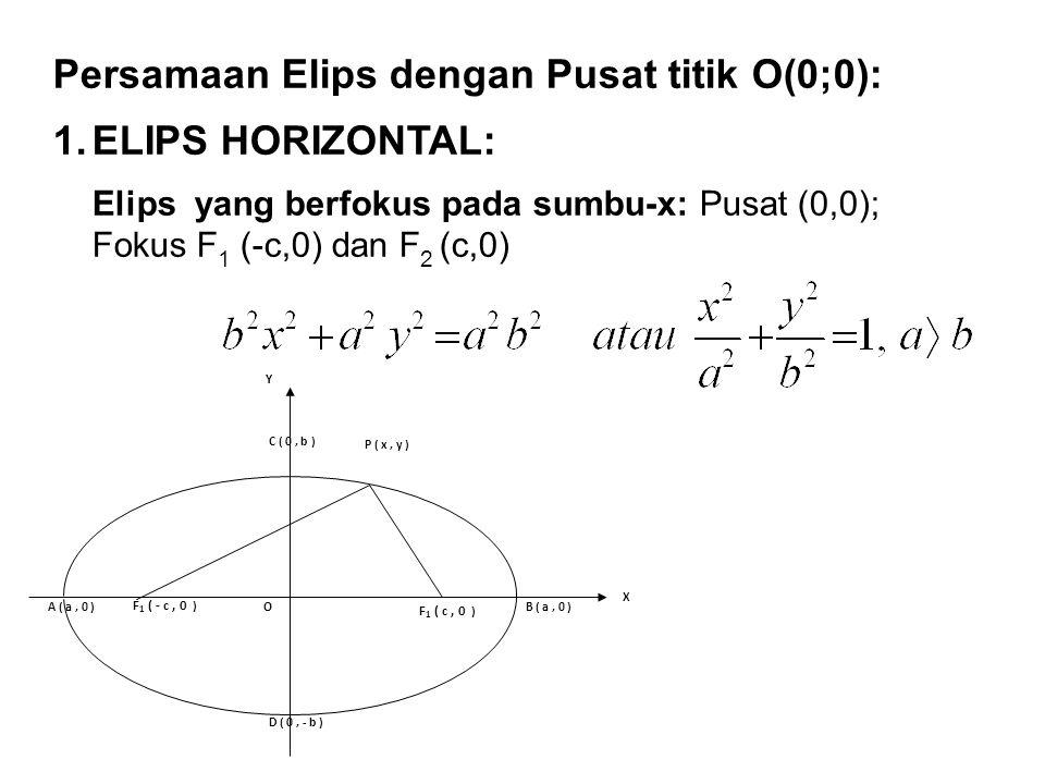Persamaan Elips dengan Pusat titik O(0;0): ELIPS HORIZONTAL:
