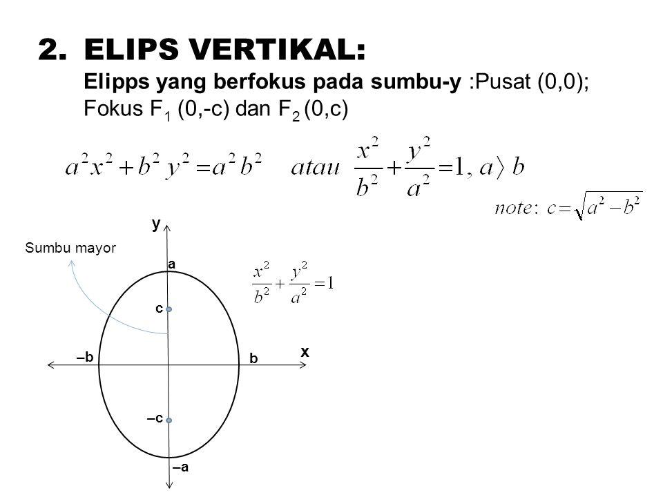 ELIPS VERTIKAL: Elipps yang berfokus pada sumbu-y :Pusat (0,0); Fokus F1 (0,-c) dan F2 (0,c) a. –a.