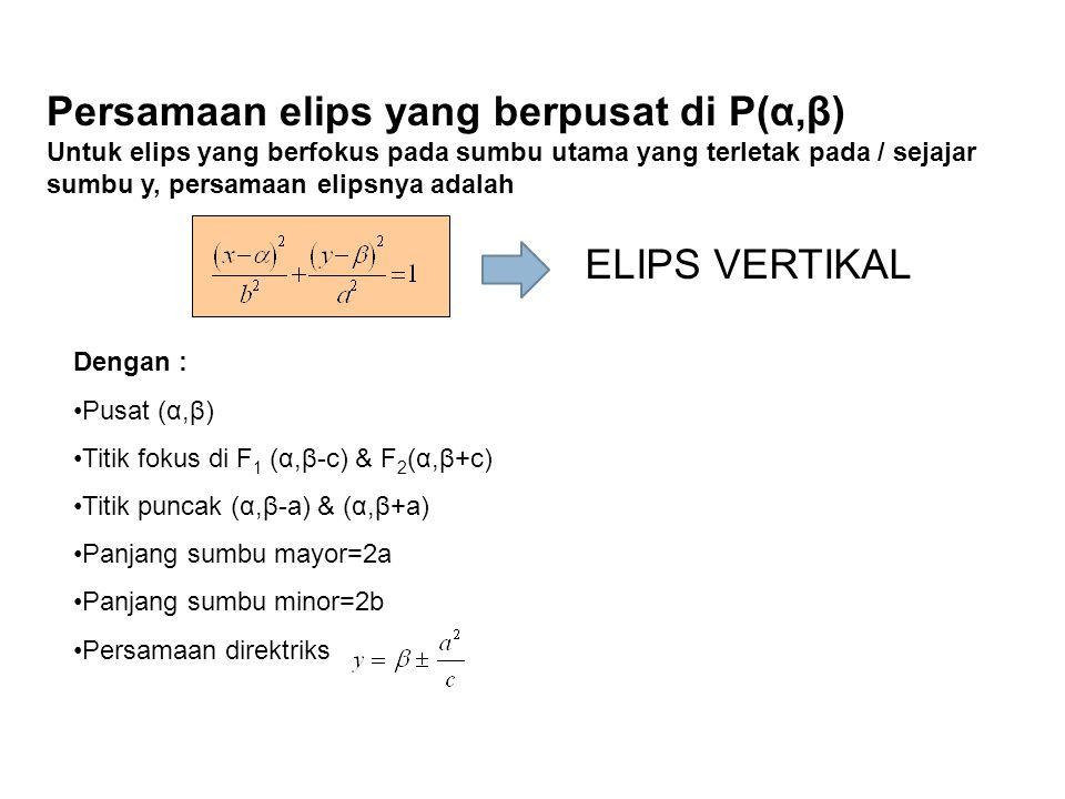 Persamaan elips yang berpusat di P(α,β)