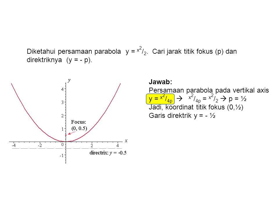 Diketahui persamaan parabola y = x2/2