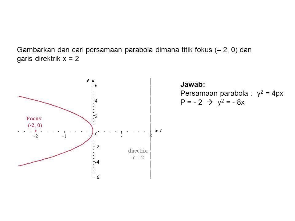 Gambarkan dan cari persamaan parabola dimana titik fokus (– 2, 0) dan garis direktrik x = 2