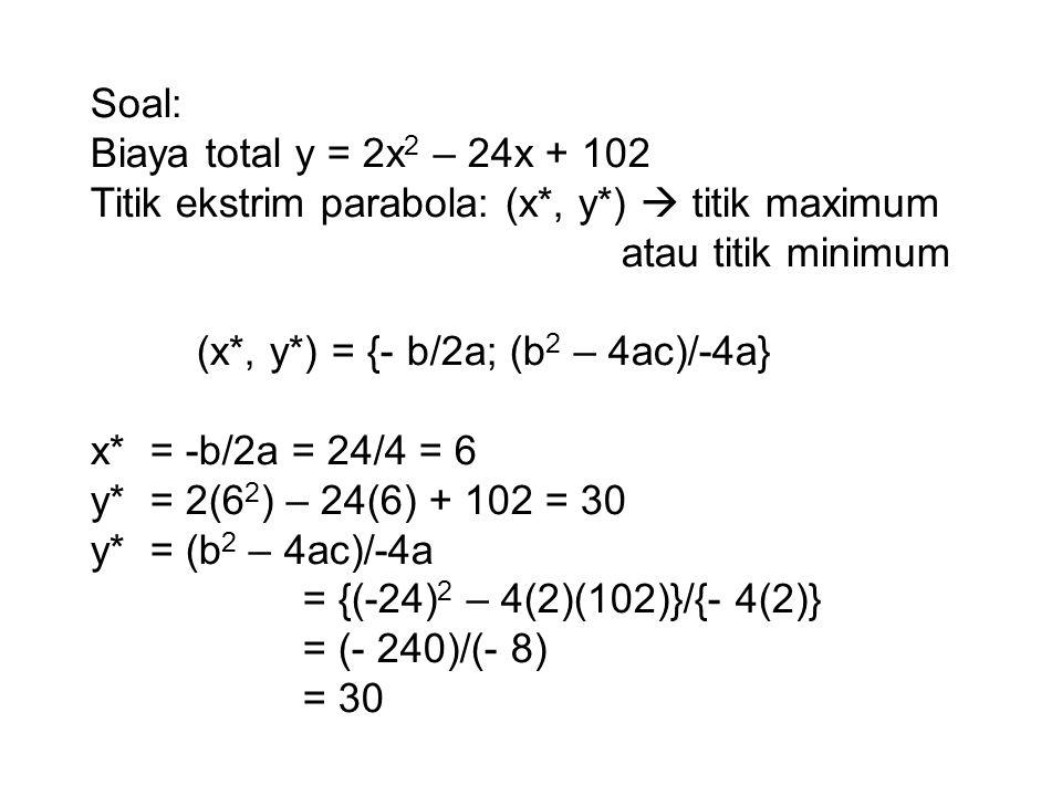 Soal: Biaya total y = 2x2 – 24x + 102. Titik ekstrim parabola: (x*, y*)  titik maximum atau titik minimum.