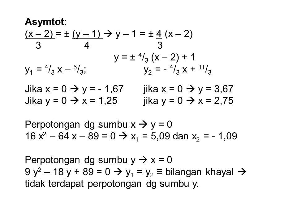 Asymtot: (x – 2) = ± (y – 1)  y – 1 = ± 4 (x – 2) 3 4 3. y = ± 4/3 (x – 2) + 1. y1 = 4/3 x – 5/3; y2 = - 4/3 x + 11/3.