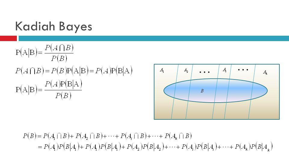 Kadiah Bayes