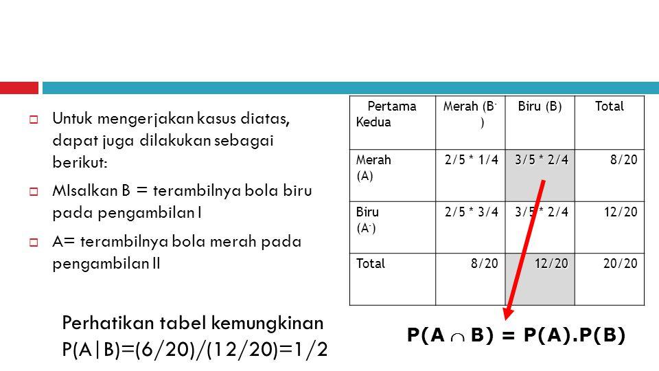 Perhatikan tabel kemungkinan P(A|B)=(6/20)/(12/20)=1/2