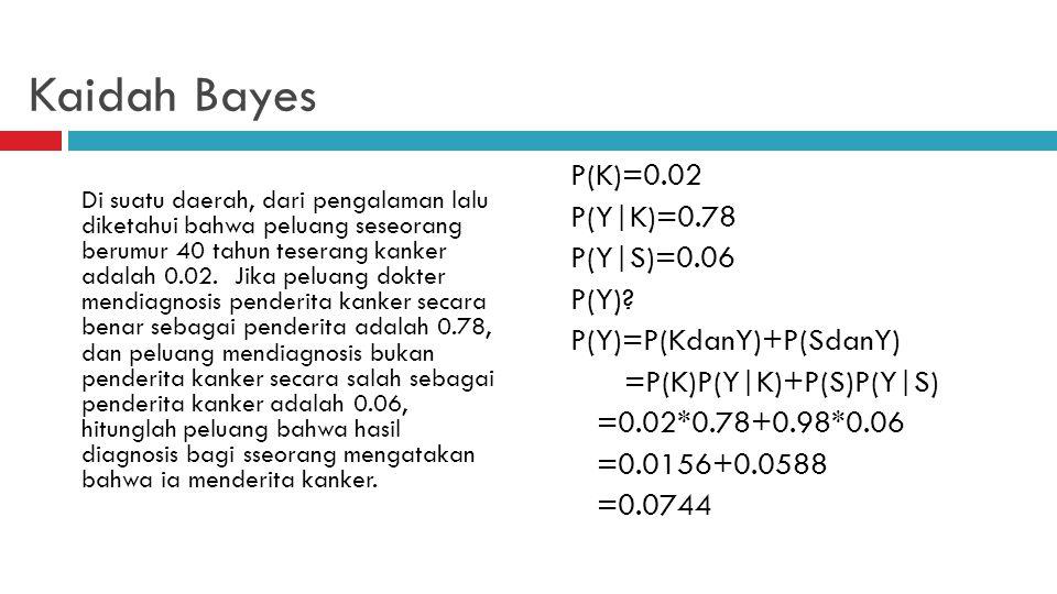 Kaidah Bayes