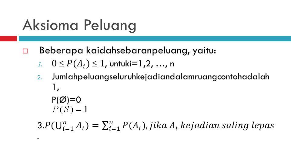 Aksioma Peluang Beberapa kaidahsebaranpeluang, yaitu: