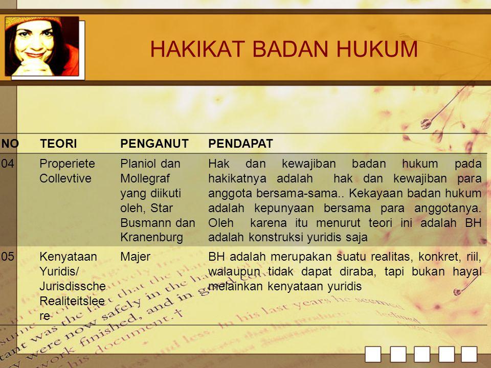 HAKIKAT BADAN HUKUM NO TEORI PENGANUT PENDAPAT 04