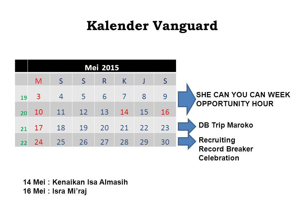 Kalender Vanguard Mei 2015 M S R K J 3 4 5 6 7 8 9 10 11 12 13 14 15