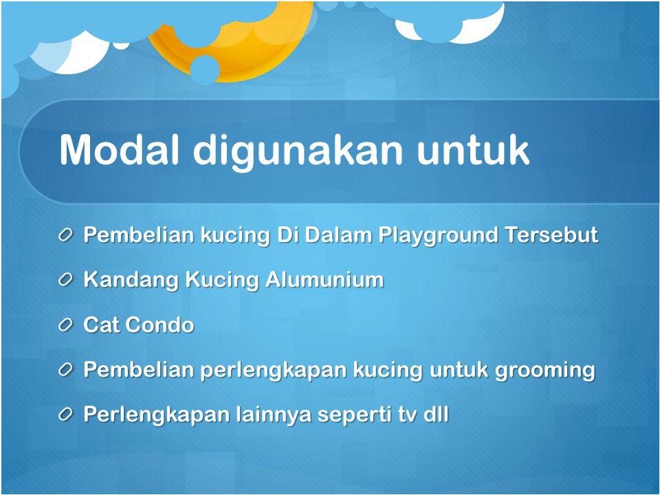 Modal digunakan untuk Pembelian kucing Di Dalam Playground Tersebut