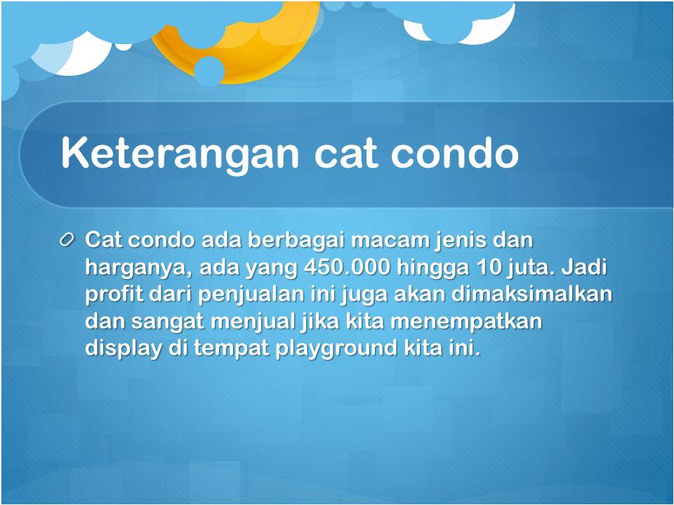 Keterangan cat condo
