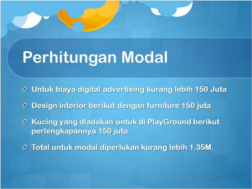 Perhitungan Modal Untuk biaya digital advertising kurang lebih 150 Juta. Design interior berikut dengan furniture 150 juta.