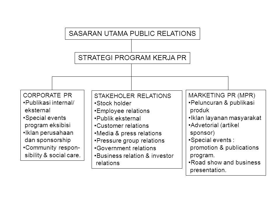SASARAN UTAMA PUBLIC RELATIONS