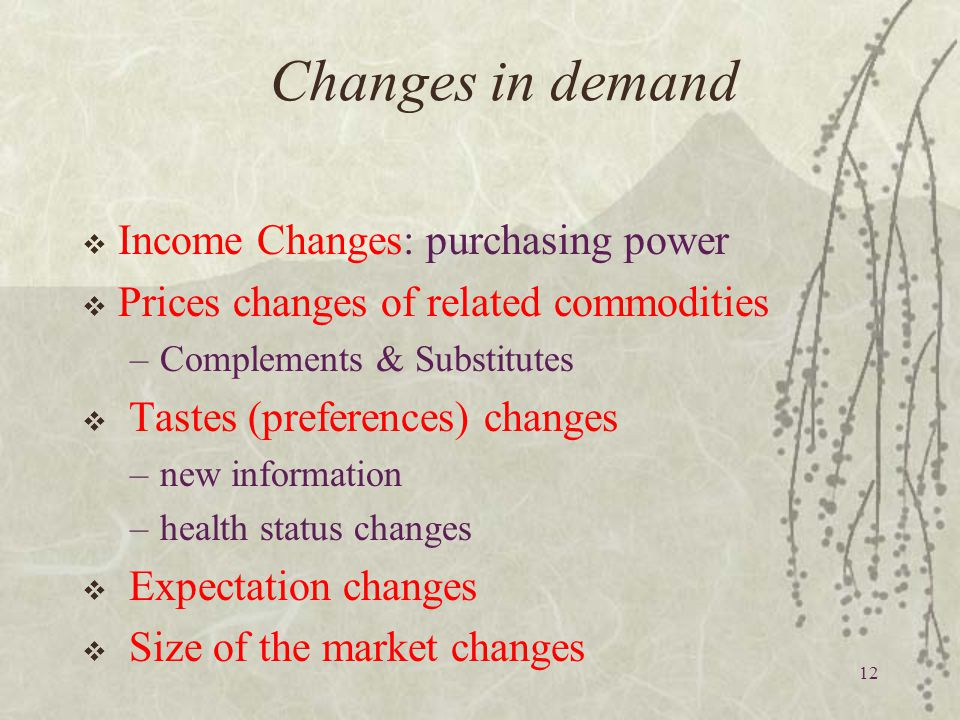 Changes in demand Income Changes: purchasing power