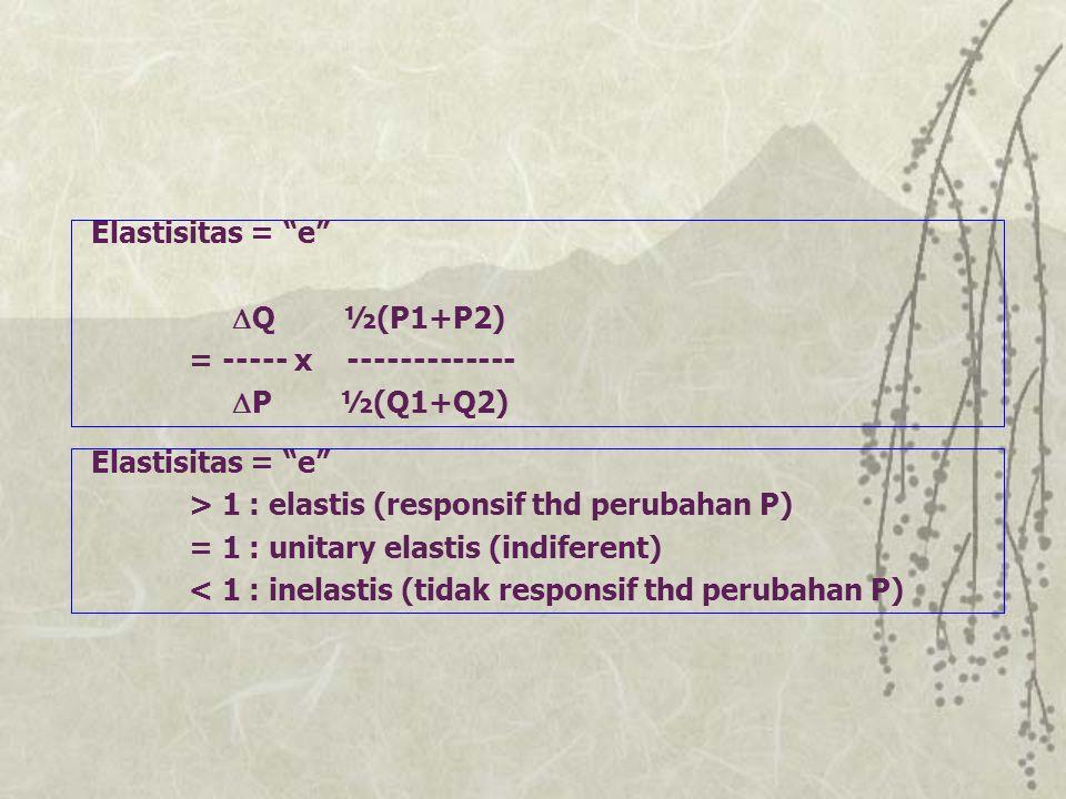 Elastisitas = e Q ½(P1+P2) = ----- x ------------- P ½(Q1+Q2) Elastisitas = e