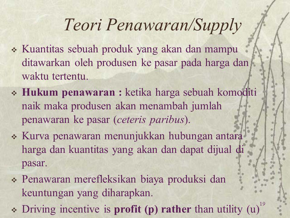 Teori Penawaran/Supply